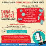 requisitos para la donación voluntaria de sangre